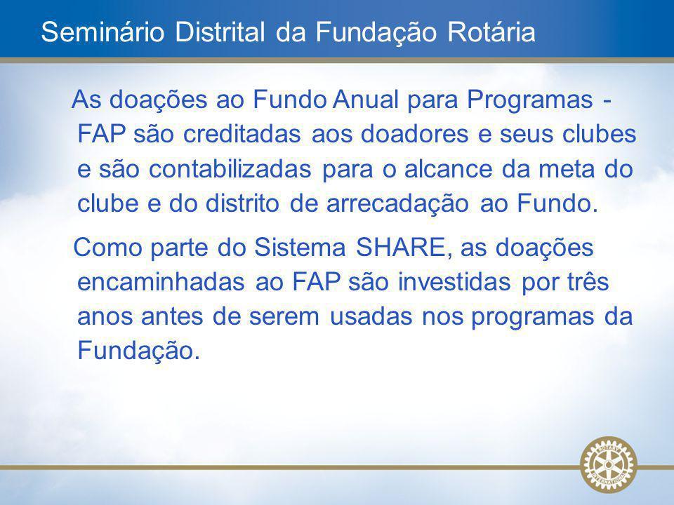 8 As doações ao Fundo Anual para Programas - FAP são creditadas aos doadores e seus clubes e são contabilizadas para o alcance da meta do clube e do d