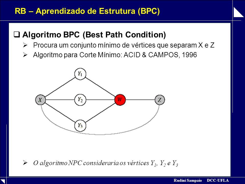 Rudini Sampaio DCC-UFLA RB – Aprendizado de Estrutura (BPC)  Algoritmo BPC (Best Path Condition)  Procura um conjunto mínimo de vértices que separam