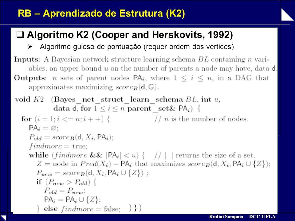Rudini Sampaio DCC-UFLA RB – Aprendizado de Estrutura (K2)  Algoritmo K2 (Cooper and Herskovits, 1992)  Algoritmo guloso de pontuação (requer ordem