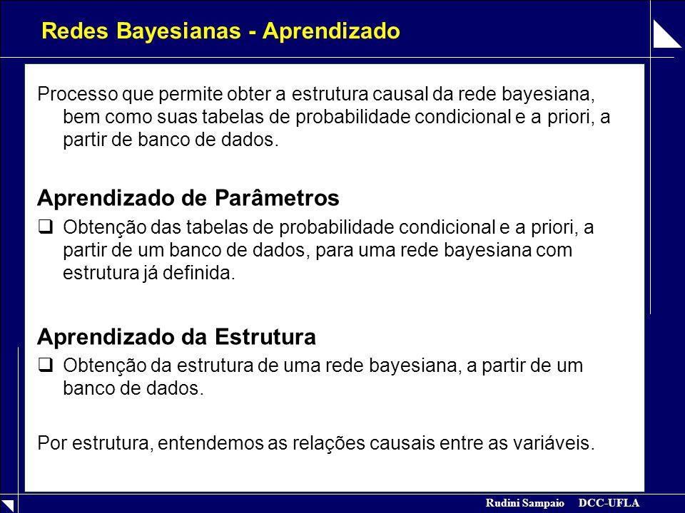 Rudini Sampaio DCC-UFLA Redes Bayesianas - Aprendizado Processo que permite obter a estrutura causal da rede bayesiana, bem como suas tabelas de proba