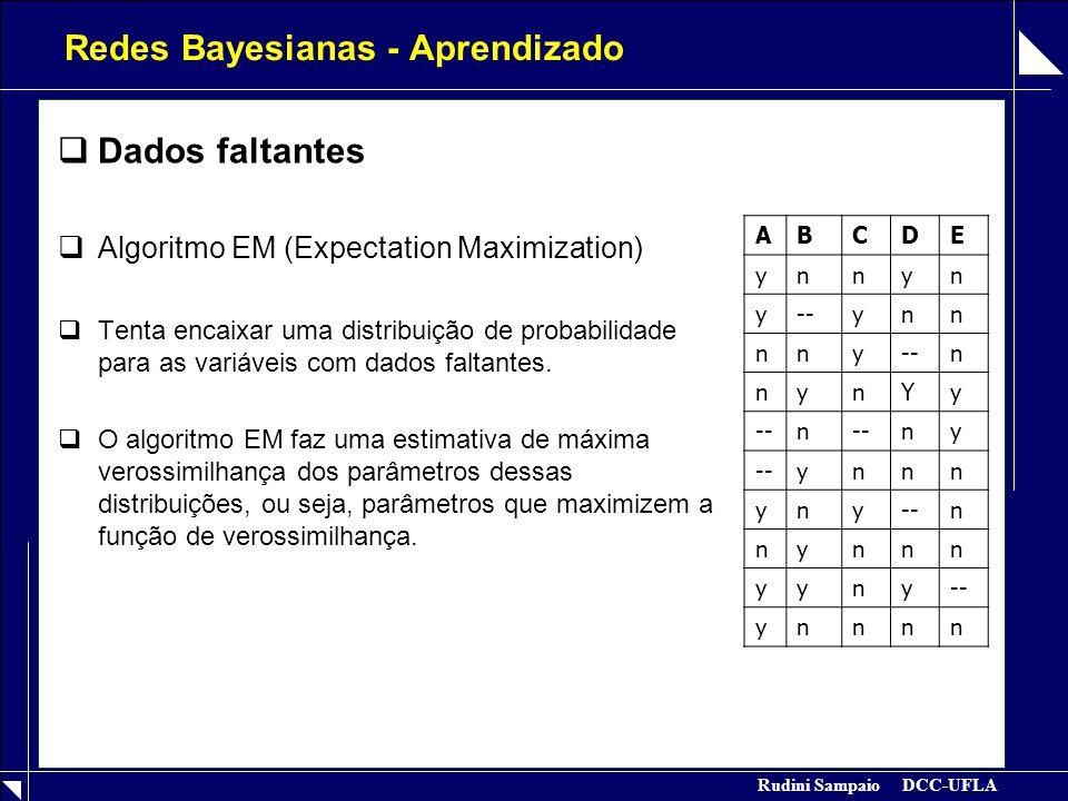 Rudini Sampaio DCC-UFLA Redes Bayesianas - Aprendizado  Dados faltantes  Algoritmo EM (Expectation Maximization)  Tenta encaixar uma distribuição d