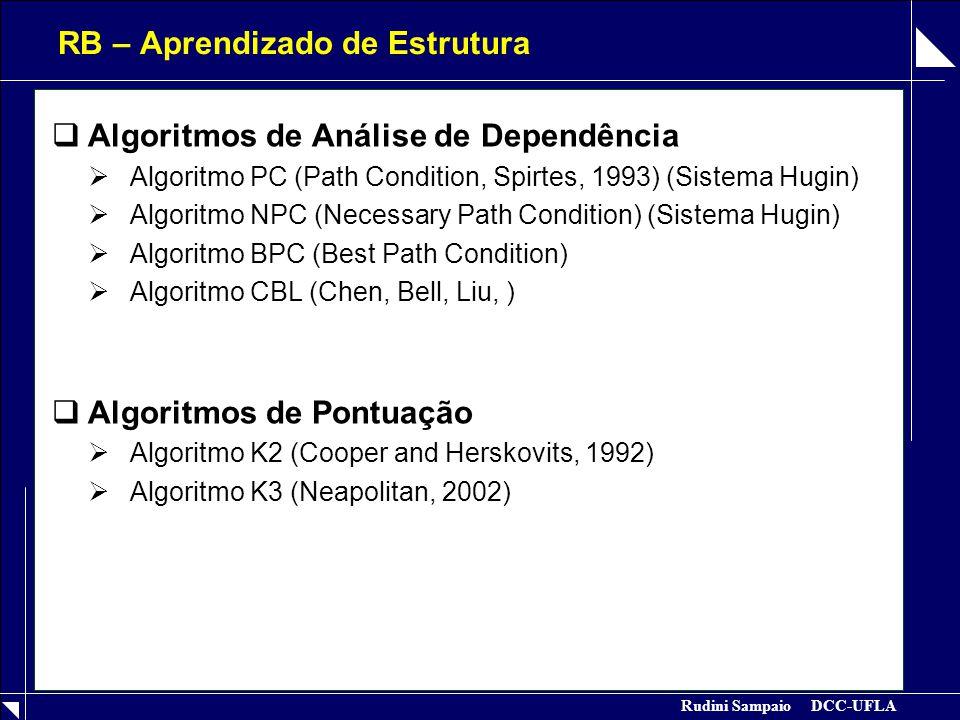 Rudini Sampaio DCC-UFLA RB – Aprendizado de Estrutura  Algoritmos de Análise de Dependência  Algoritmo PC (Path Condition, Spirtes, 1993) (Sistema H