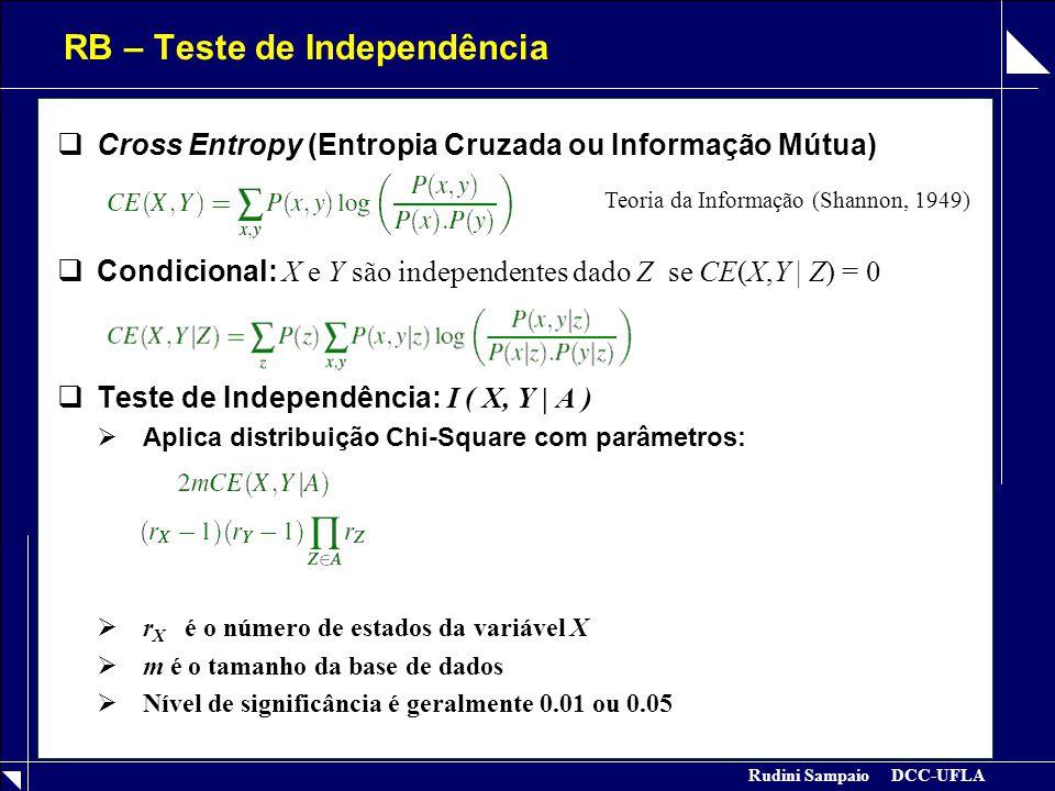 Rudini Sampaio DCC-UFLA RB – Teste de Independência  Cross Entropy (Entropia Cruzada ou Informação Mútua)  Condicional: X e Y são independentes dado