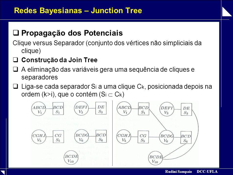 Rudini Sampaio DCC-UFLA Redes Bayesianas – Junction Tree  Propagação dos Potenciais Clique versus Separador (conjunto dos vértices não simpliciais da clique)  Construção da Join Tree  A eliminação das variáveis gera uma sequência de cliques e separadores  Liga-se cada separador S i a uma clique C k, posicionada depois na ordem (k>i), que o contém (S i  C k )