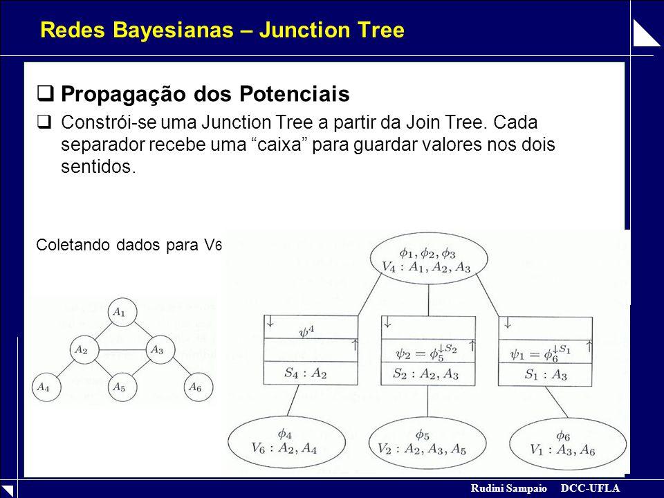 Rudini Sampaio DCC-UFLA Redes Bayesianas – Junction Tree  Propagação dos Potenciais  Constrói-se uma Junction Tree a partir da Join Tree.