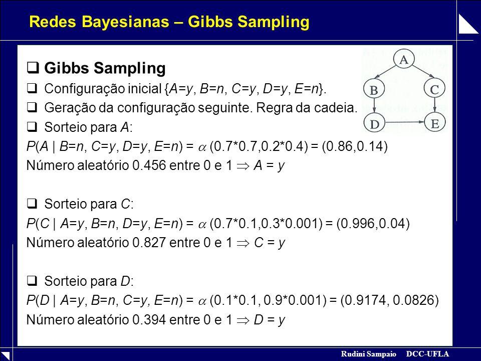 Rudini Sampaio DCC-UFLA Redes Bayesianas – Gibbs Sampling  Gibbs Sampling  Configuração inicial {A=y, B=n, C=y, D=y, E=n}.