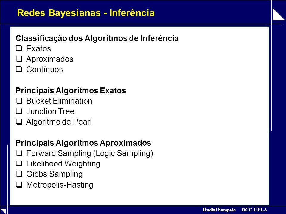 Rudini Sampaio DCC-UFLA Redes Bayesianas - Forward Sampling  Início com a variável A.