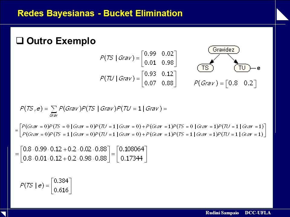 Rudini Sampaio DCC-UFLA Redes Bayesianas – Likelihood Weighting  Algoritmo Likelihood Weighting  Muito usado (BayesiaLab)  Resolve o problema de rejeições do Forward Sampling, dando pesos as configurações segundo suas probabilidades de existência  Os contadores das variáveis não são mais números inteiros, mas números reais (soma de pesos).