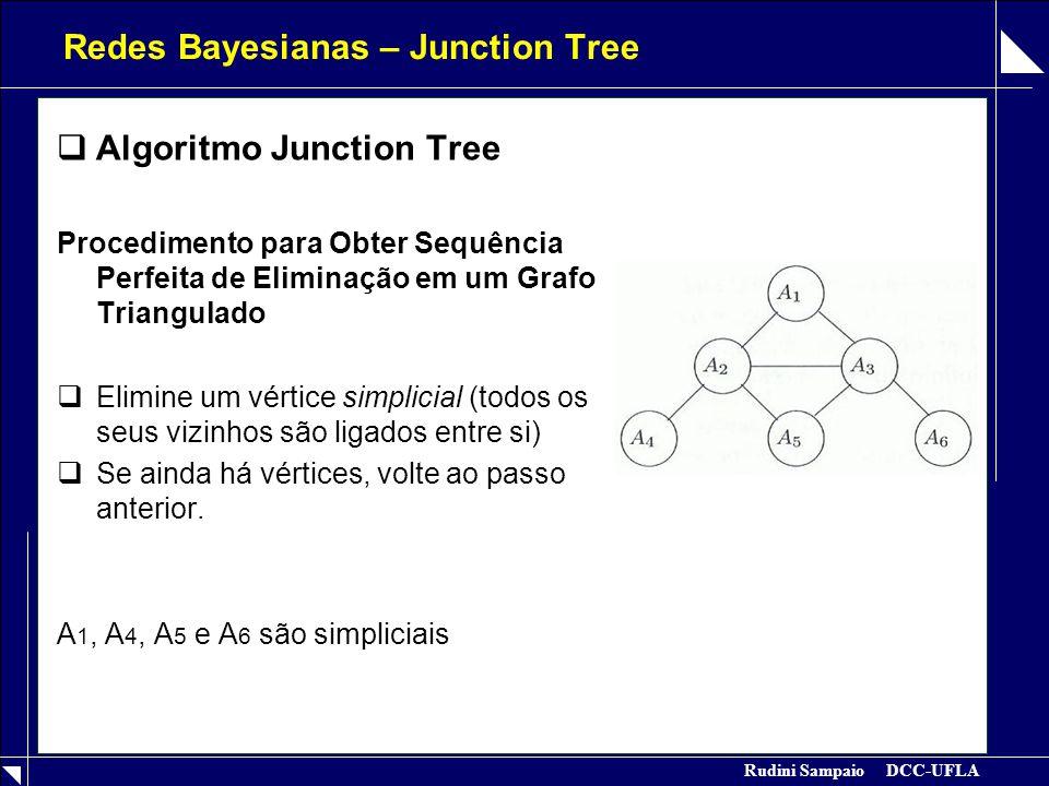 Rudini Sampaio DCC-UFLA Redes Bayesianas – Junction Tree  Algoritmo Junction Tree Procedimento para Obter Sequência Perfeita de Eliminação em um Grafo Triangulado  Elimine um vértice simplicial (todos os seus vizinhos são ligados entre si)  Se ainda há vértices, volte ao passo anterior.
