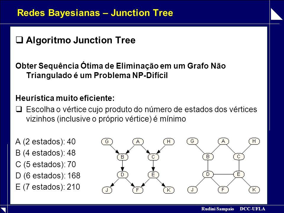 Rudini Sampaio DCC-UFLA Redes Bayesianas – Junction Tree  Algoritmo Junction Tree Obter Sequência Ótima de Eliminação em um Grafo Não Triangulado é um Problema NP-Difícil Heurística muito eficiente:  Escolha o vértice cujo produto do número de estados dos vértices vizinhos (inclusive o próprio vértice) é mínimo A (2 estados): 40 B (4 estados): 48 C (5 estados): 70 D (6 estados): 168 E (7 estados): 210