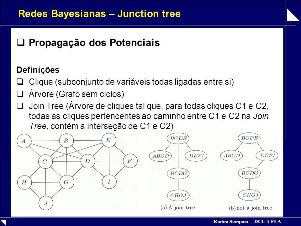Rudini Sampaio DCC-UFLA Redes Bayesianas – Junction tree  Propagação dos Potenciais Definições  Clique (subconjunto de variáveis todas ligadas entre si)  Árvore (Grafo sem ciclos)  Join Tree (Árvore de cliques tal que, para todas cliques C1 e C2, todas as cliques pertencentes ao caminho entre C1 e C2 na Join Tree, contém a interseção de C1 e C2)
