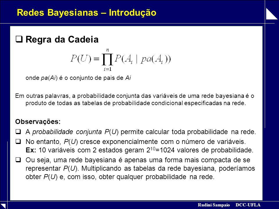 Rudini Sampaio DCC-UFLA Redes Bayesianas – Introdução  Regra da Cadeia onde pa(Ai) é o conjunto de pais de Ai Em outras palavras, a probabilidade con