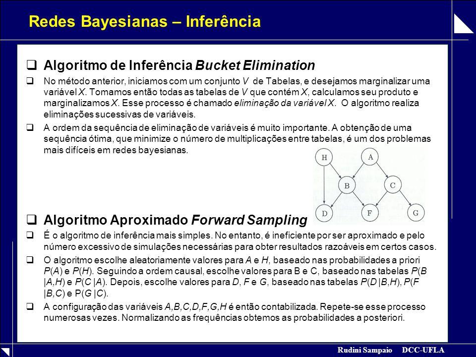 Rudini Sampaio DCC-UFLA Redes Bayesianas – Inferência  Algoritmo de Inferência Bucket Elimination  No método anterior, iniciamos com um conjunto V d