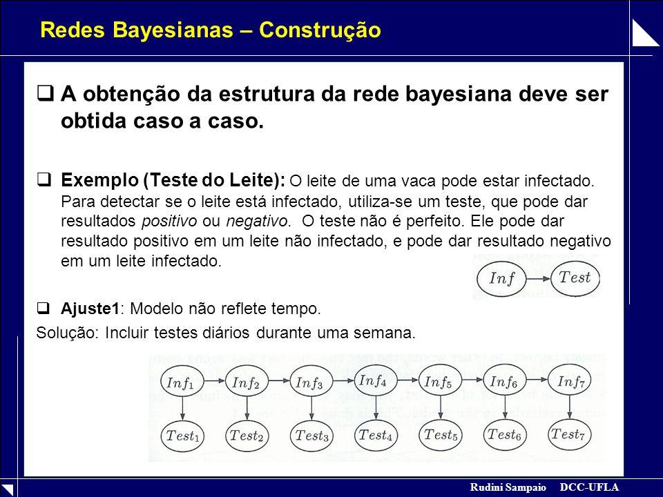 Rudini Sampaio DCC-UFLA Redes Bayesianas – Construção  A obtenção da estrutura da rede bayesiana deve ser obtida caso a caso.  Exemplo (Teste do Lei