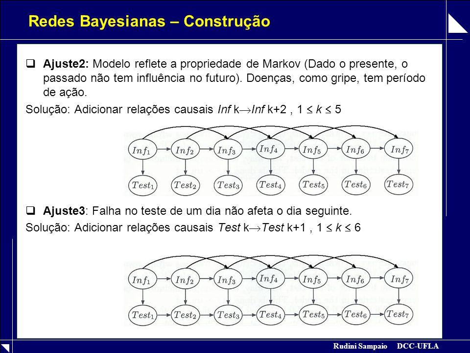 Rudini Sampaio DCC-UFLA Redes Bayesianas – Construção  Ajuste2: Modelo reflete a propriedade de Markov (Dado o presente, o passado não tem influência