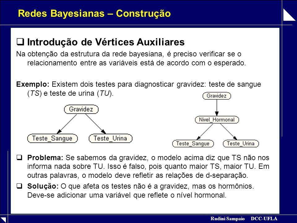 Rudini Sampaio DCC-UFLA Redes Bayesianas – Construção  Introdução de Vértices Auxiliares Na obtenção da estrutura da rede bayesiana, é preciso verifi