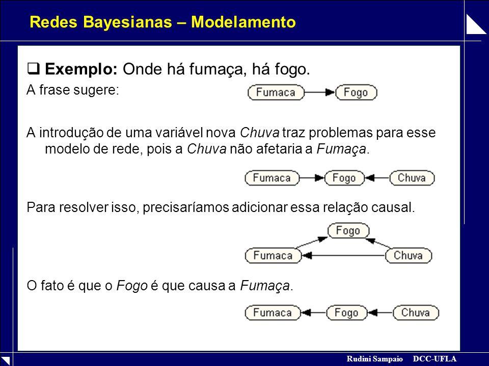 Rudini Sampaio DCC-UFLA Redes Bayesianas – Modelamento  Exemplo: Onde há fumaça, há fogo. A frase sugere: A introdução de uma variável nova Chuva tra