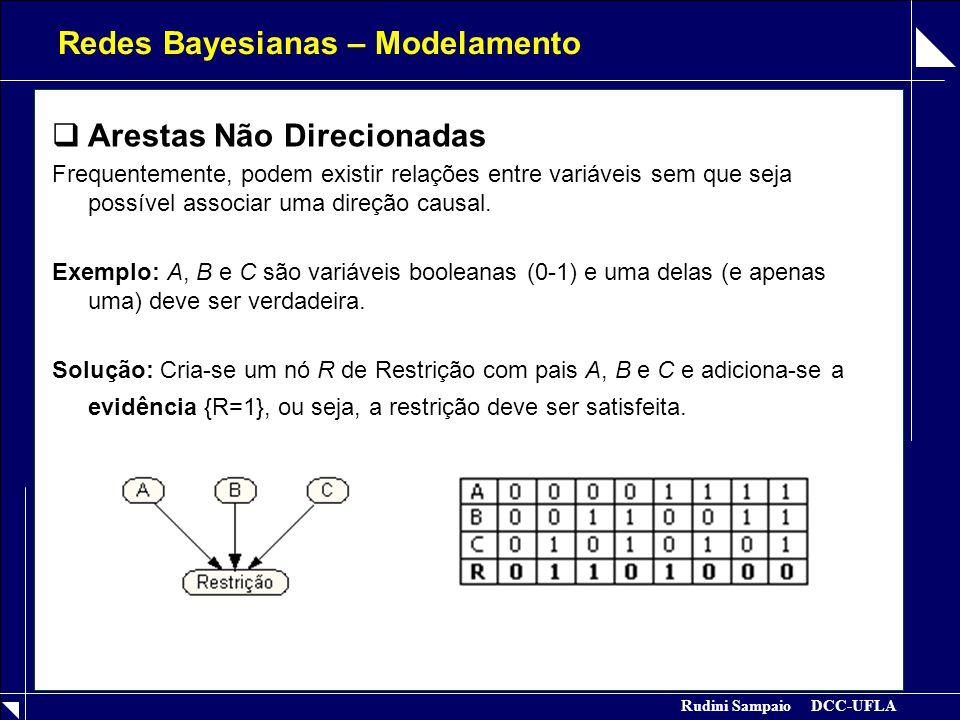 Rudini Sampaio DCC-UFLA Redes Bayesianas – Modelamento  Arestas Não Direcionadas Frequentemente, podem existir relações entre variáveis sem que seja