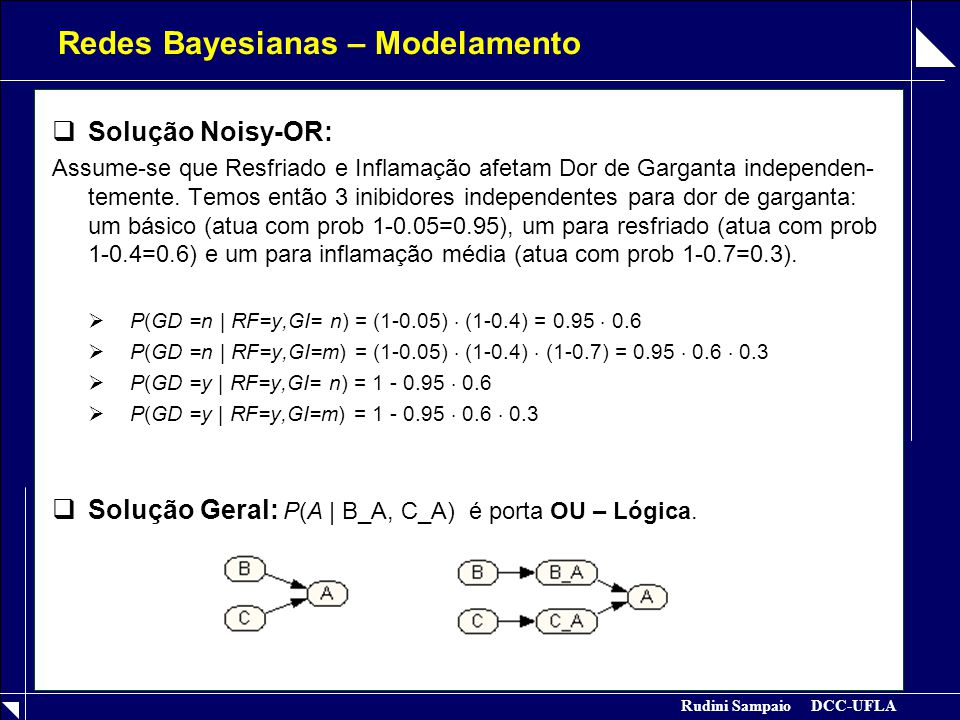 Rudini Sampaio DCC-UFLA Redes Bayesianas – Modelamento  Solução Noisy-OR: Assume-se que Resfriado e Inflamação afetam Dor de Garganta independen- tem