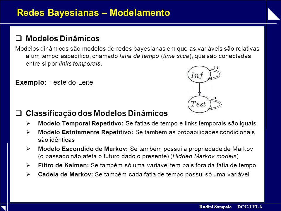 Rudini Sampaio DCC-UFLA Redes Bayesianas – Modelamento  Modelos Dinâmicos Modelos dinâmicos são modelos de redes bayesianas em que as variáveis são r