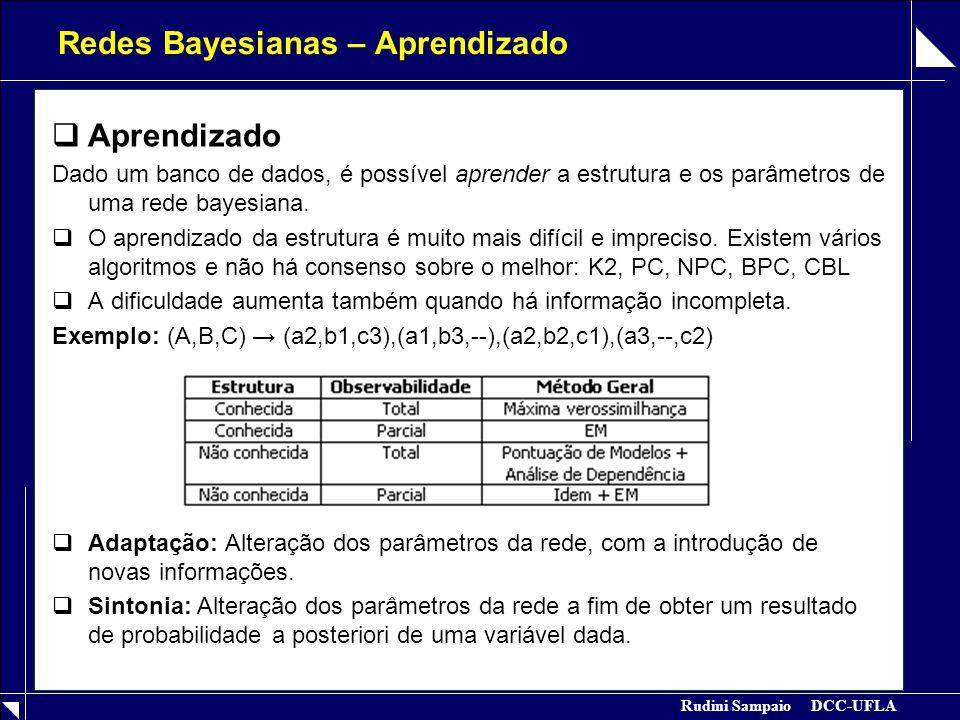 Rudini Sampaio DCC-UFLA Redes Bayesianas – Aprendizado  Aprendizado Dado um banco de dados, é possível aprender a estrutura e os parâmetros de uma re