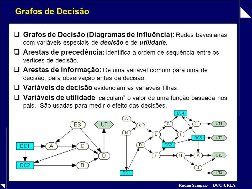 Rudini Sampaio DCC-UFLA Grafos de Decisão  Grafos de Decisão (Diagramas de Influência): Redes bayesianas com variáveis especiais de decisão e de util