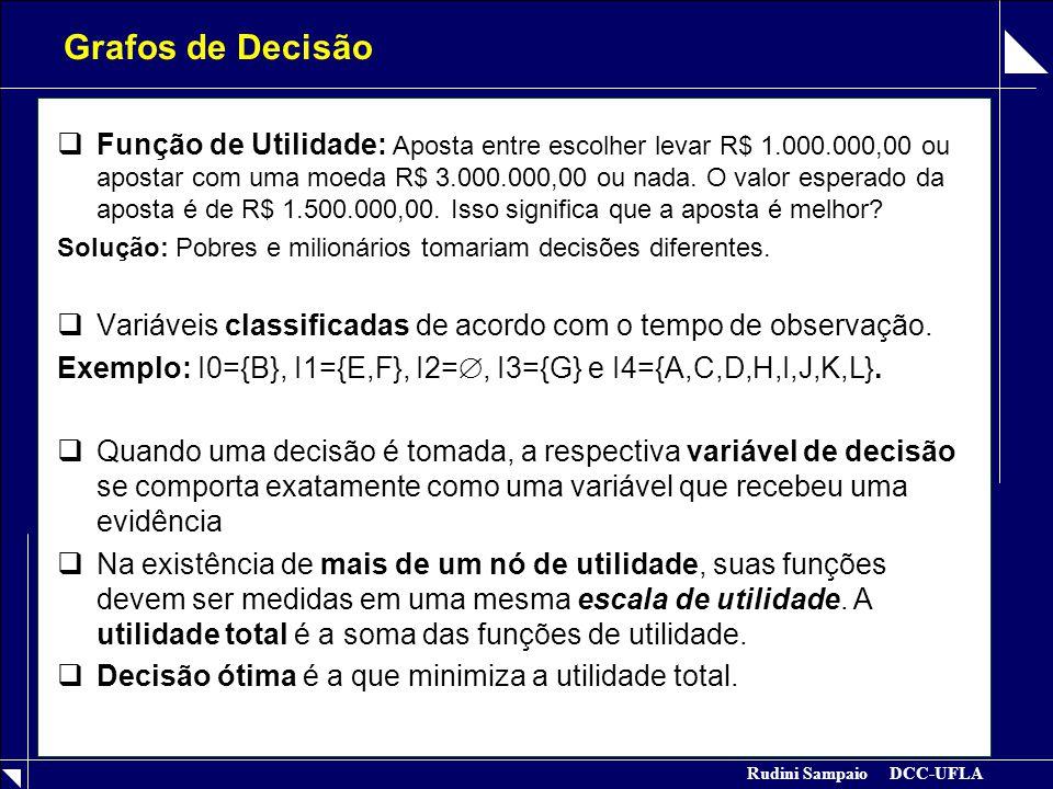 Rudini Sampaio DCC-UFLA Grafos de Decisão  Função de Utilidade: Aposta entre escolher levar R$ 1.000.000,00 ou apostar com uma moeda R$ 3.000.000,00