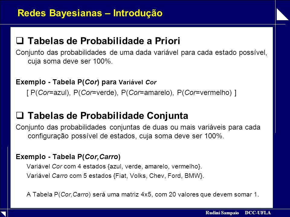 Rudini Sampaio DCC-UFLA Redes Bayesianas – Introdução  Tabelas de Probabilidade Condicional Conjunto das probabilidades condicionais de uma variável com respeito a uma ou mais variáveis, para cada configuração possível de estados.