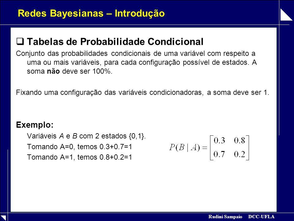 Rudini Sampaio DCC-UFLA Redes Bayesianas – Introdução  Multiplicação de Tabelas  é uma tabela com valores  Marginalização para Tabelas   Regra de Bayes para Tabelas  Onde é um fator de normalização.