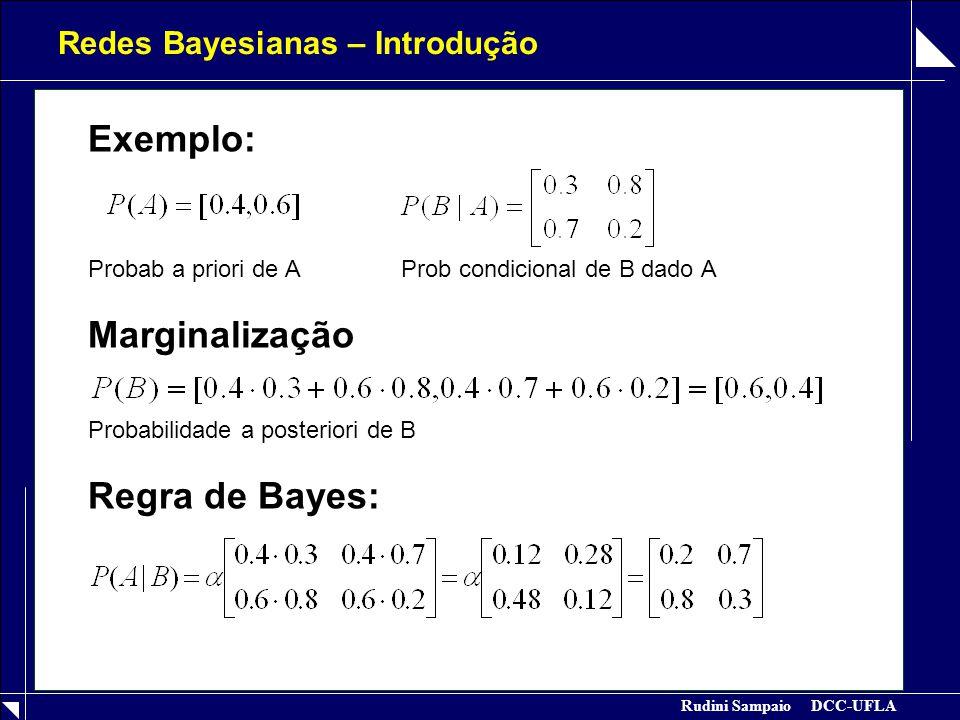Rudini Sampaio DCC-UFLA Redes Bayesianas – Introdução Exemplo: Probab a priori de A Prob condicional de B dado A Marginalização Probabilidade a poster