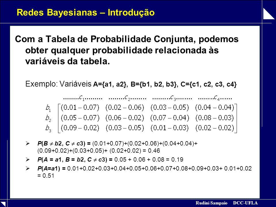 Rudini Sampaio DCC-UFLA Redes Bayesianas – Introdução Com a Tabela de Probabilidade Conjunta, podemos obter qualquer probabilidade relacionada às vari