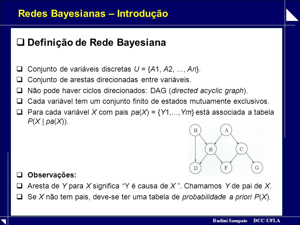 Rudini Sampaio DCC-UFLA Redes Bayesianas – Introdução  Regra da Cadeia onde pa(Ai) é o conjunto de pais de Ai Em outras palavras, a probabilidade conjunta das variáveis de uma rede bayesiana é o produto de todas as tabelas de probabilidade condicional especificadas na rede.
