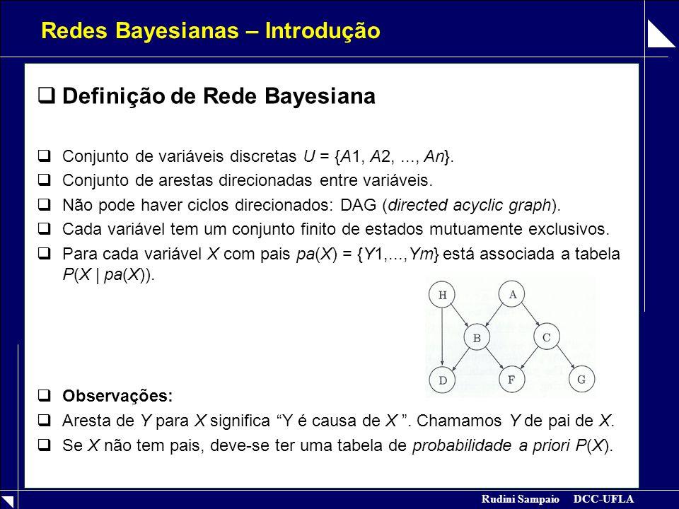 Rudini Sampaio DCC-UFLA Redes Bayesianas – Modelamento  Exemplo: Onde há fumaça, há fogo.