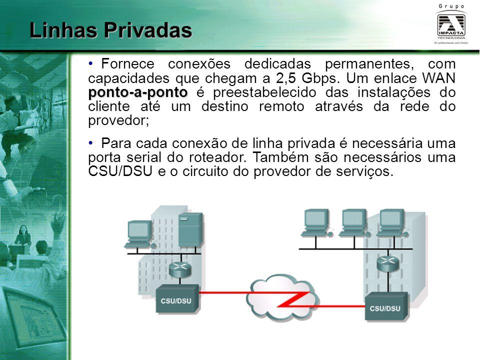 ponto-a-ponto Fornece conexões dedicadas permanentes, com capacidades que chegam a 2,5 Gbps. Um enlace WAN ponto-a-ponto é preestabelecido das instala