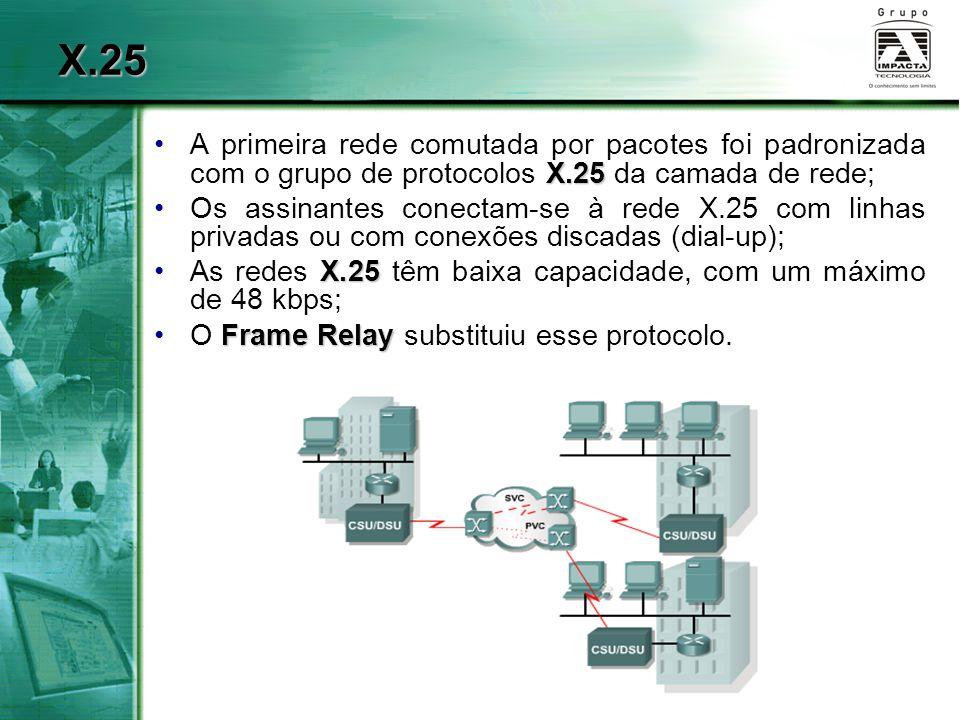 X.25A primeira rede comutada por pacotes foi padronizada com o grupo de protocolos X.25 da camada de rede; Os assinantes conectam-se à rede X.25 com l