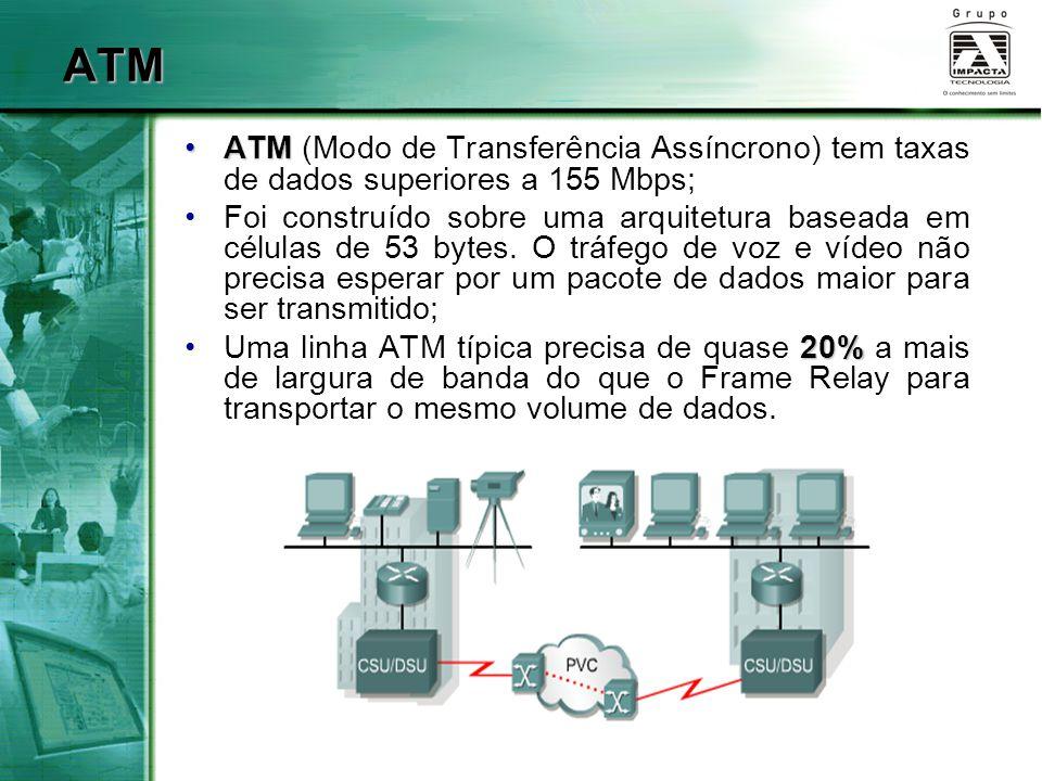 ATMATM (Modo de Transferência Assíncrono) tem taxas de dados superiores a 155 Mbps; Foi construído sobre uma arquitetura baseada em células de 53 byte