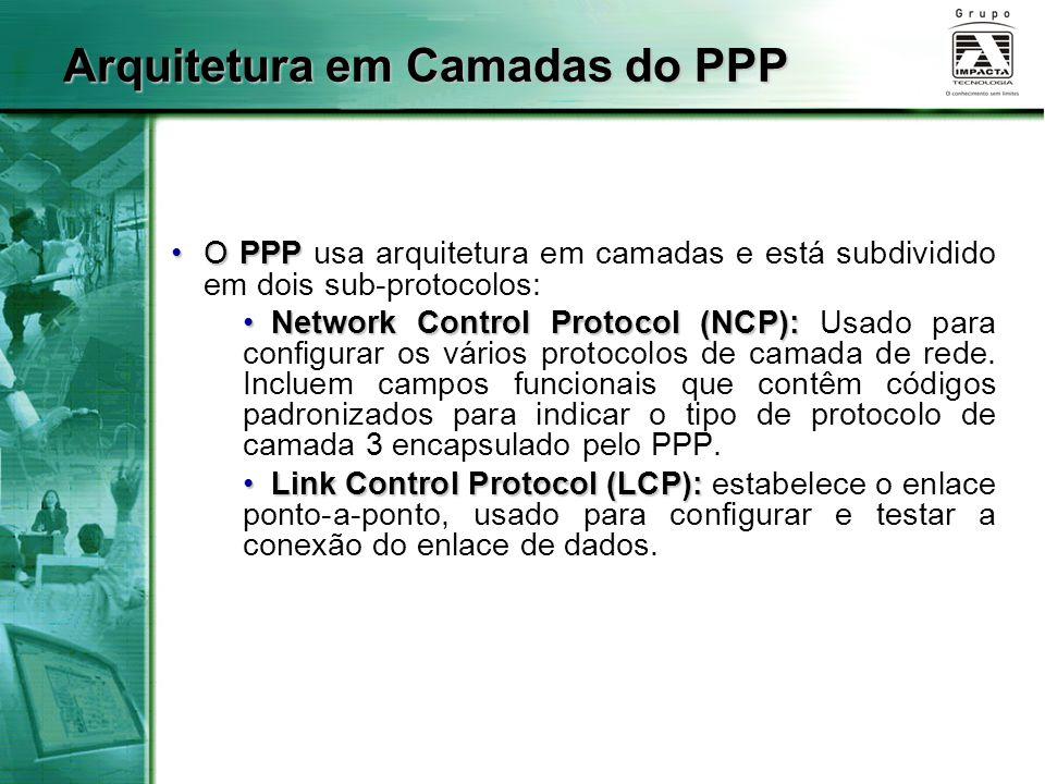 O PPPO PPP usa arquitetura em camadas e está subdividido em dois sub-protocolos: Network Control Protocol (NCP): Network Control Protocol (NCP): Usado