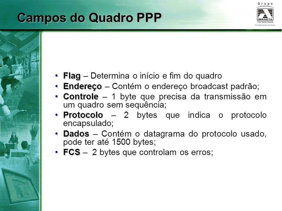 FlagFlag – Determina o início e fim do quadro EndereçoEndereço – Contém o endereço broadcast padrão; ControleControle – 1 byte que precisa da transmis