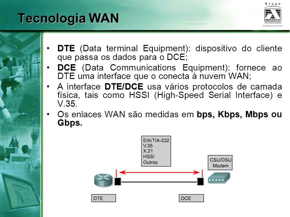 Roteador: Roteador: dispositivos de rede inteligente que usa as informações da camada 3 para entregar os dados na interface WAN.