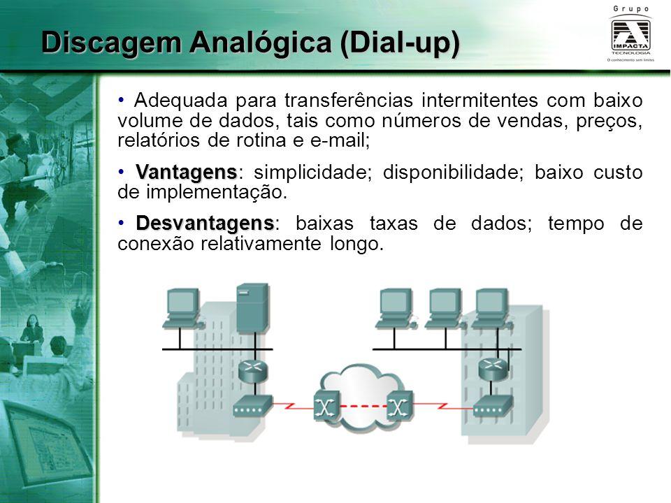 Cisco HDLCO encapsulamento padrão usado pela cisco em linhas serias síncronas é o Cisco HDLC.