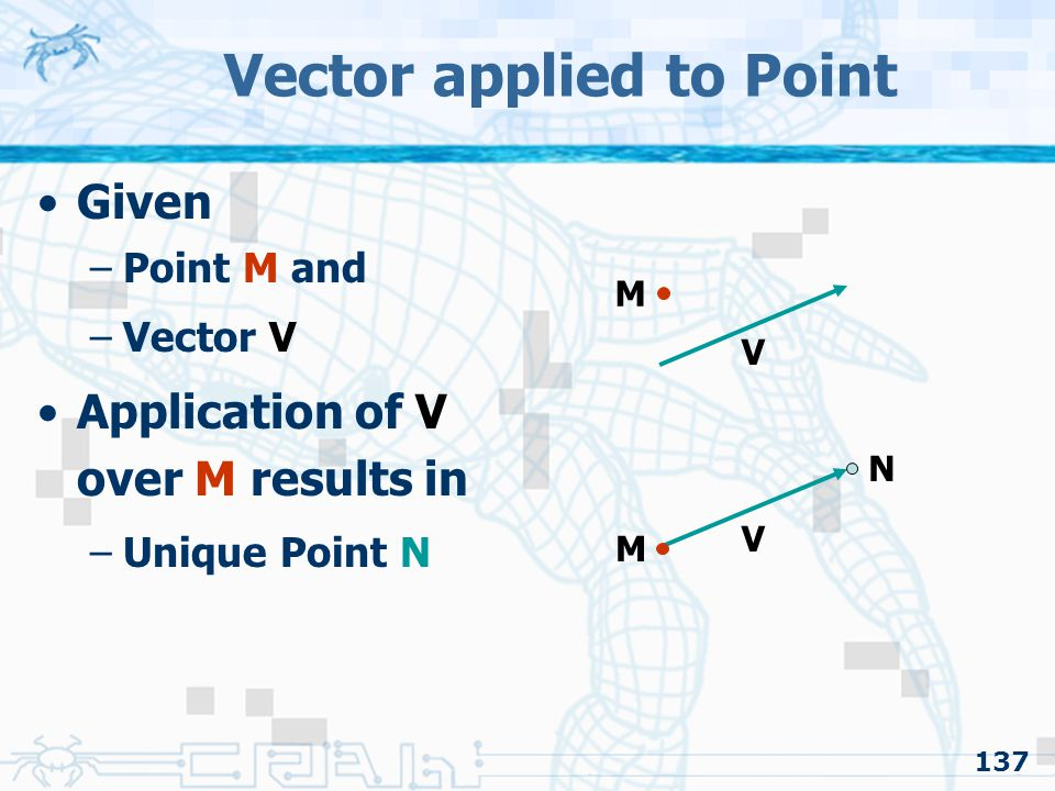 137 Vector applied to Point Given –Point M and –Vector V Application of V over M results in –Unique Point N M V N M V