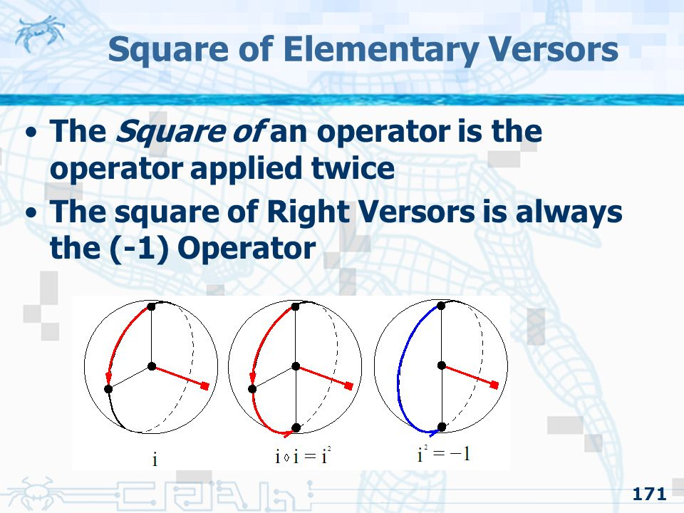 171 Square of Elementary Versors The Square of an operator is the operator applied twice The square of Right Versors is always the (-1) Operator