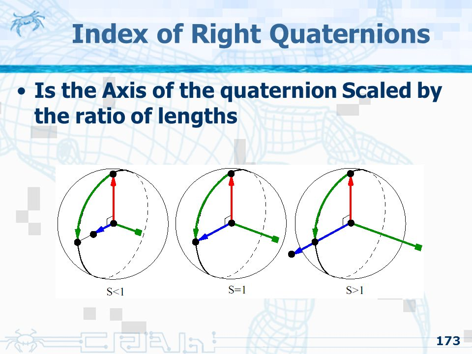 173 Index of Right Quaternions Is the Axis of the quaternion Scaled by the ratio of lengths