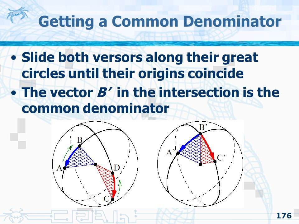176 Getting a Common Denominator Slide both versors along their great circles until their origins coincide The vector B' in the intersection is the co
