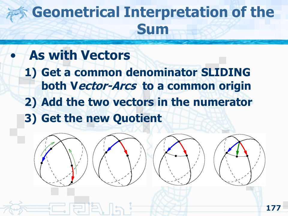 177 Geometrical Interpretation of the Sum As with Vectors 1)Get a common denominator SLIDING both Vector-Arcs to a common origin 2)Add the two vectors in the numerator 3)Get the new Quotient