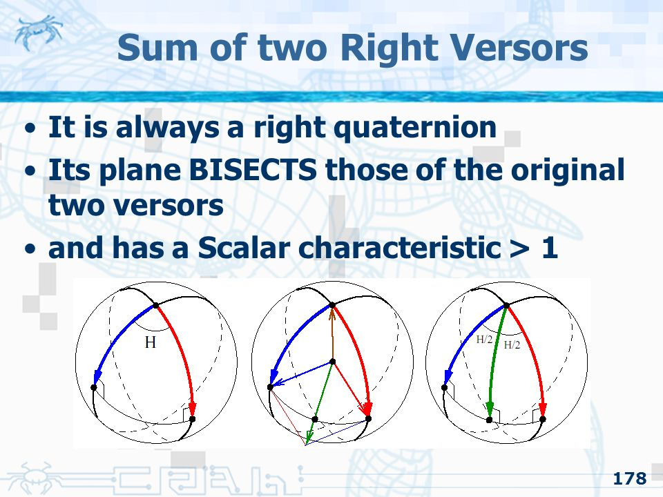 178 Sum of two Right Versors It is always a right quaternion Its plane BISECTS those of the original two versors and has a Scalar characteristic > 1