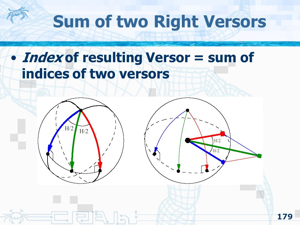 179 Sum of two Right Versors Index of resulting Versor = sum of indices of two versors