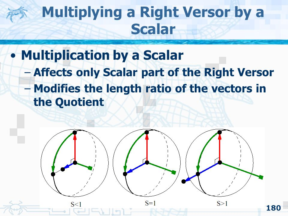 180 Multiplying a Right Versor by a Scalar Multiplication by a Scalar –Affects only Scalar part of the Right Versor –Modifies the length ratio of the
