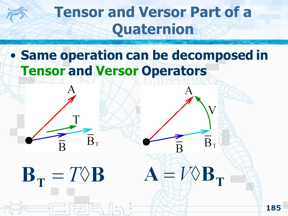 185 Tensor and Versor Part of a Quaternion Same operation can be decomposed in Tensor and Versor Operators