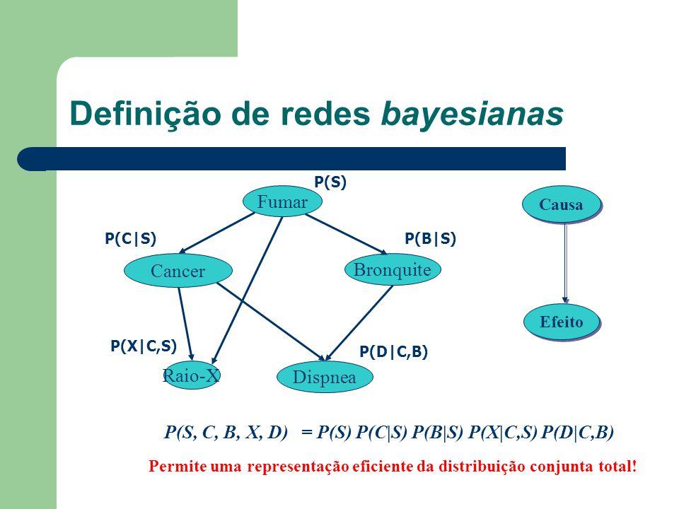 Definição de redes bayesianas = P(S) P(C|S) P(B|S) P(X|C,S) P(D|C,B) Cancer Fumar Raio-X Bronquite Dispnea P(S, C, B, X, D) P(D|C,B) P(B|S) P(S) P(X|C